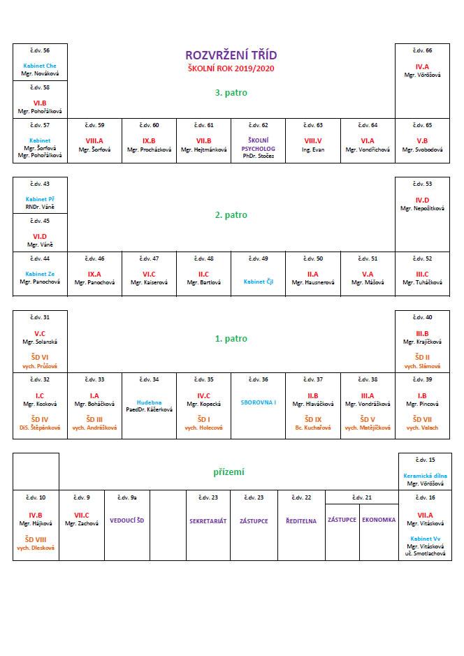 rozlozeni-trid-19-20
